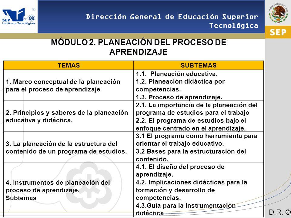 MÓDULO 2. PLANEACIÓN DEL PROCESO DE APRENDIZAJE