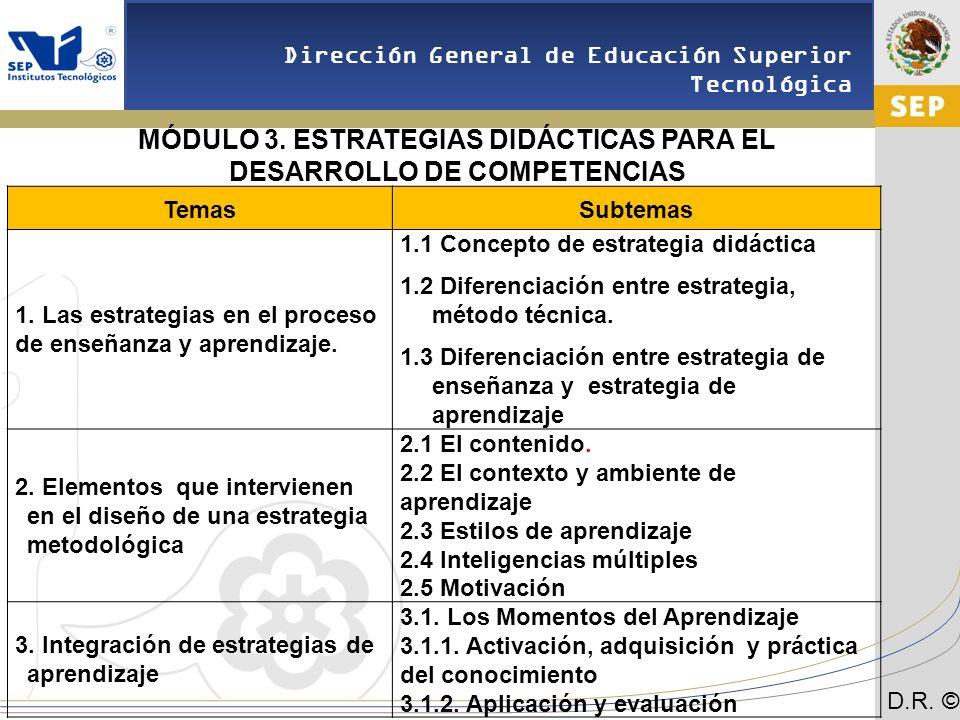 MÓDULO 3. ESTRATEGIAS DIDÁCTICAS PARA EL DESARROLLO DE COMPETENCIAS