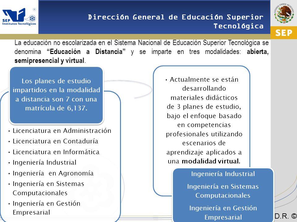 La educación no escolarizada en el Sistema Nacional de Educación Superior Tecnológica se denomina Educación a Distancia y se imparte en tres modalidades: abierta, semipresencial y virtual.