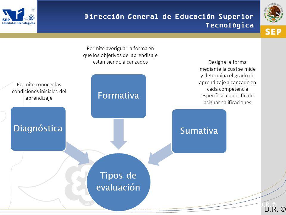 Permite conocer las condiciones iniciales del aprendizaje