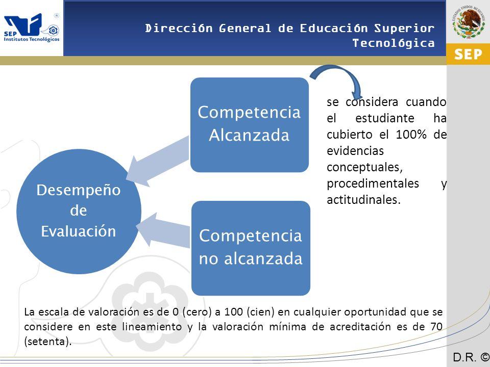 Competencia Alcanzada