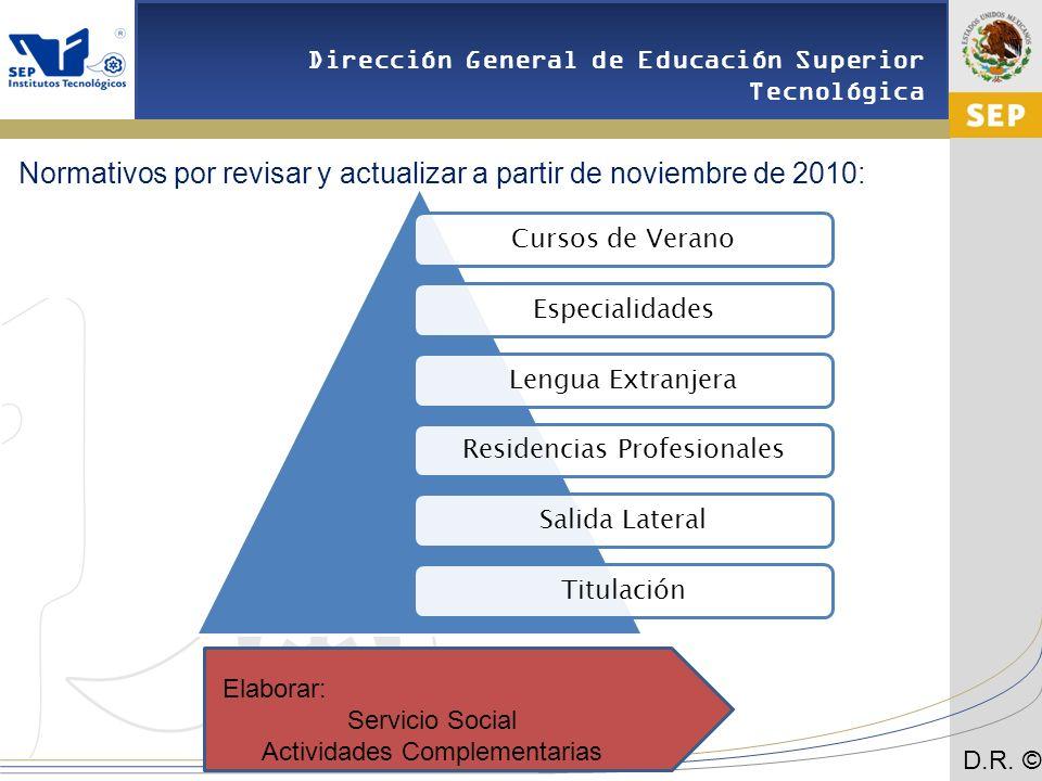 Normativos por revisar y actualizar a partir de noviembre de 2010: