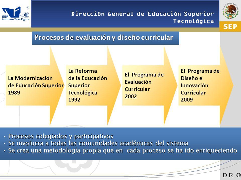 Procesos de evaluación y diseño curricular