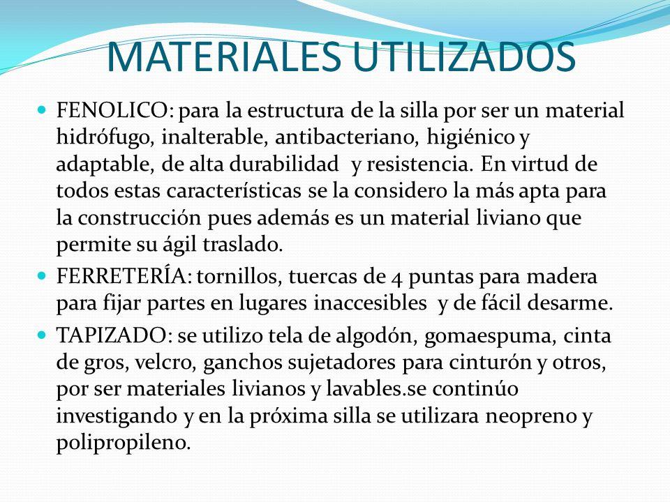 MATERIALES UTILIZADOS