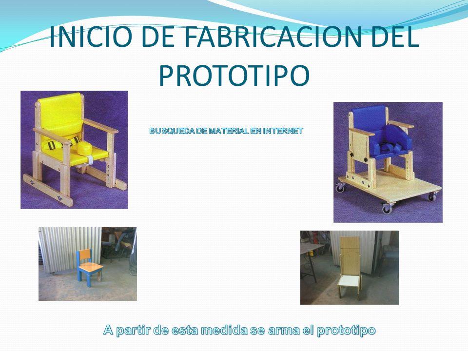 INICIO DE FABRICACION DEL PROTOTIPO