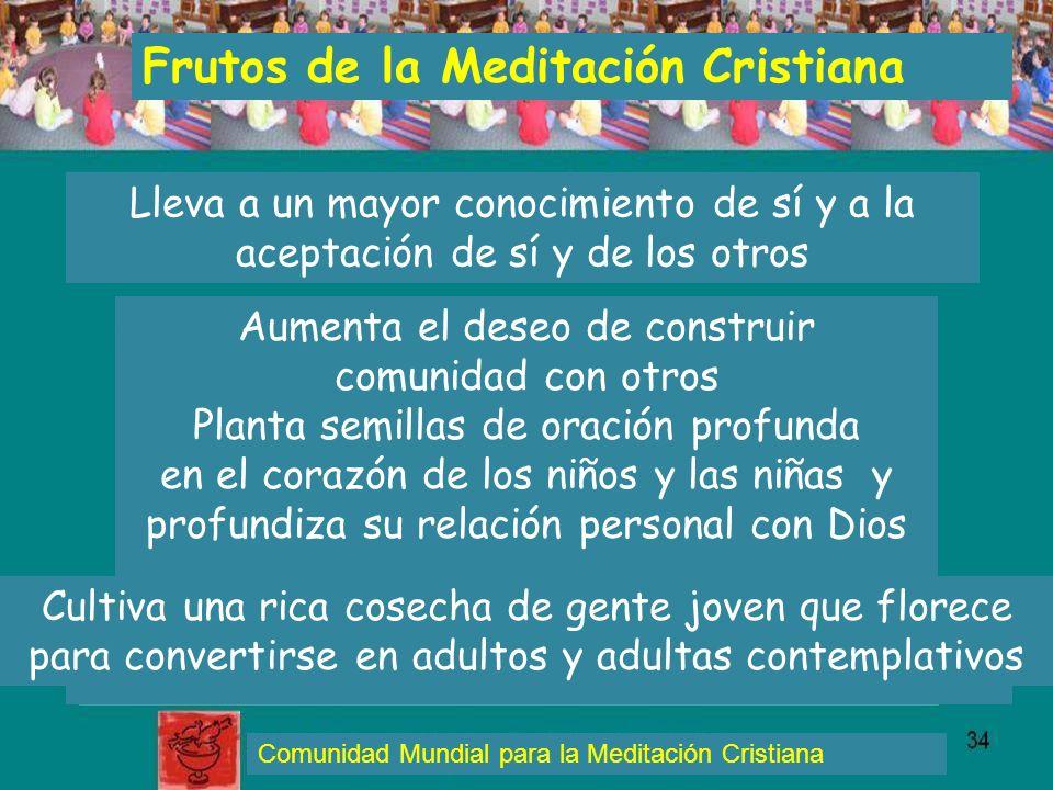 Frutos de la Meditación Cristiana