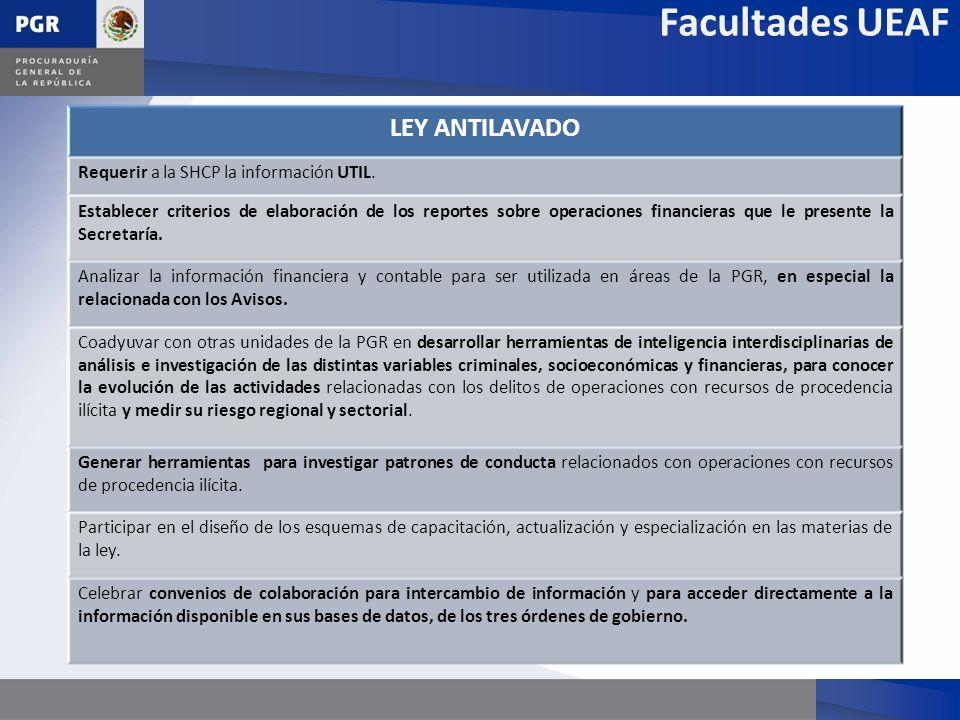 Facultades UEAF LEY ANTILAVADO Requerir a la SHCP la información UTIL.