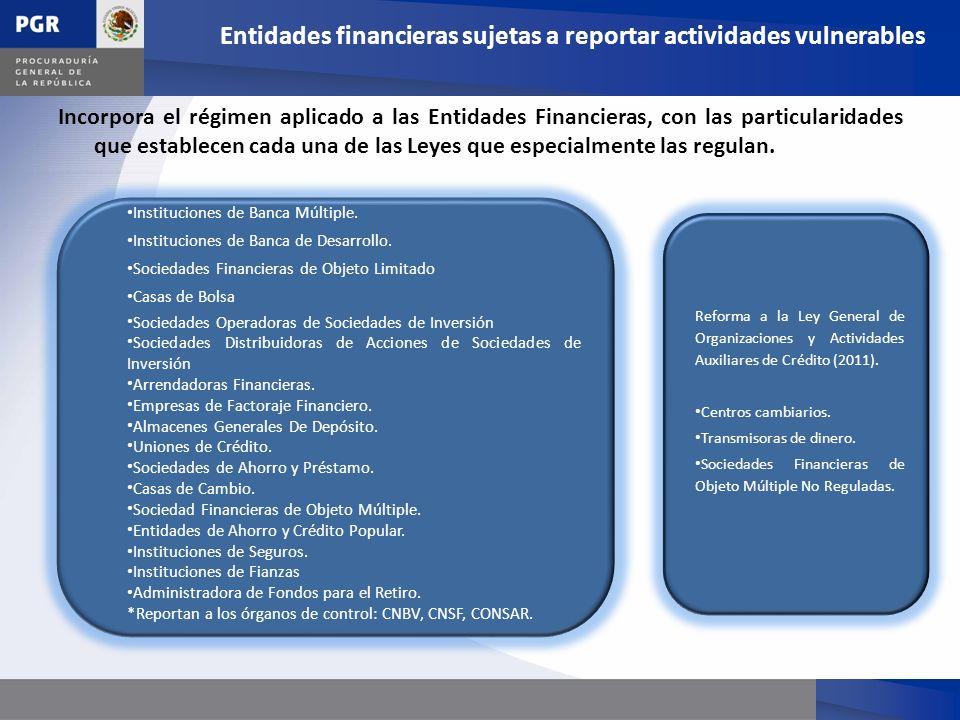 Entidades financieras sujetas a reportar actividades vulnerables