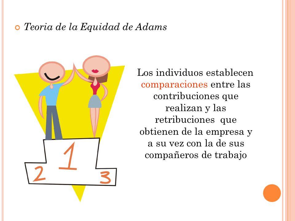 Teoria de la Equidad de Adams