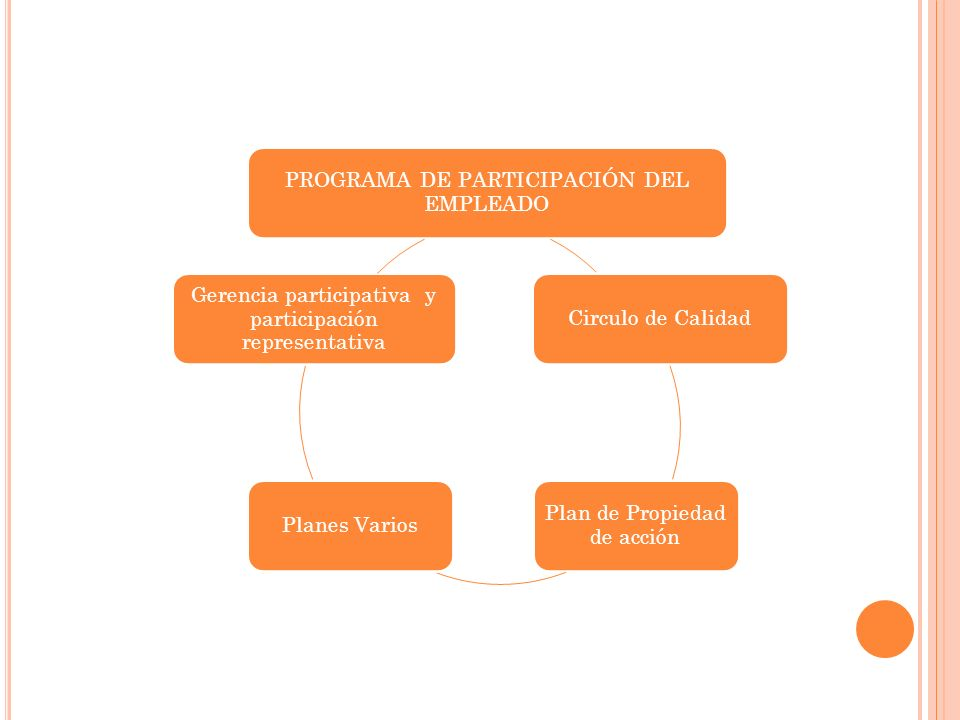 PROGRAMA DE PARTICIPACIÓN DEL EMPLEADO Circulo de Calidad