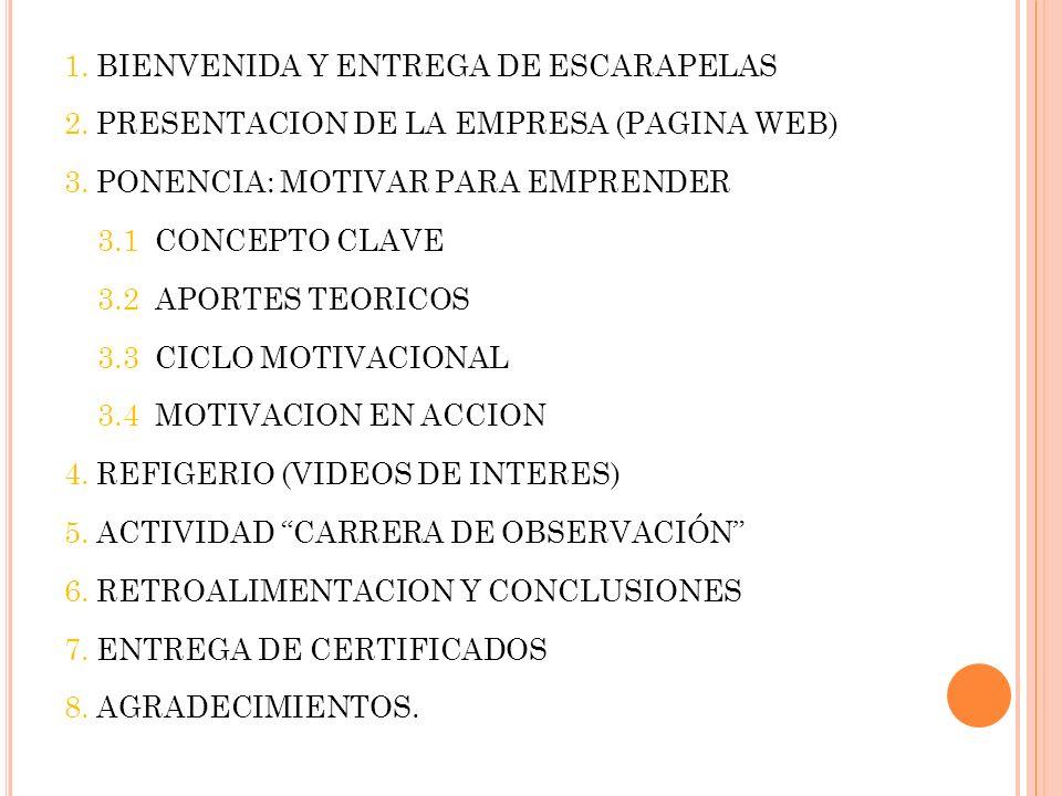 1. BIENVENIDA Y ENTREGA DE ESCARAPELAS 2