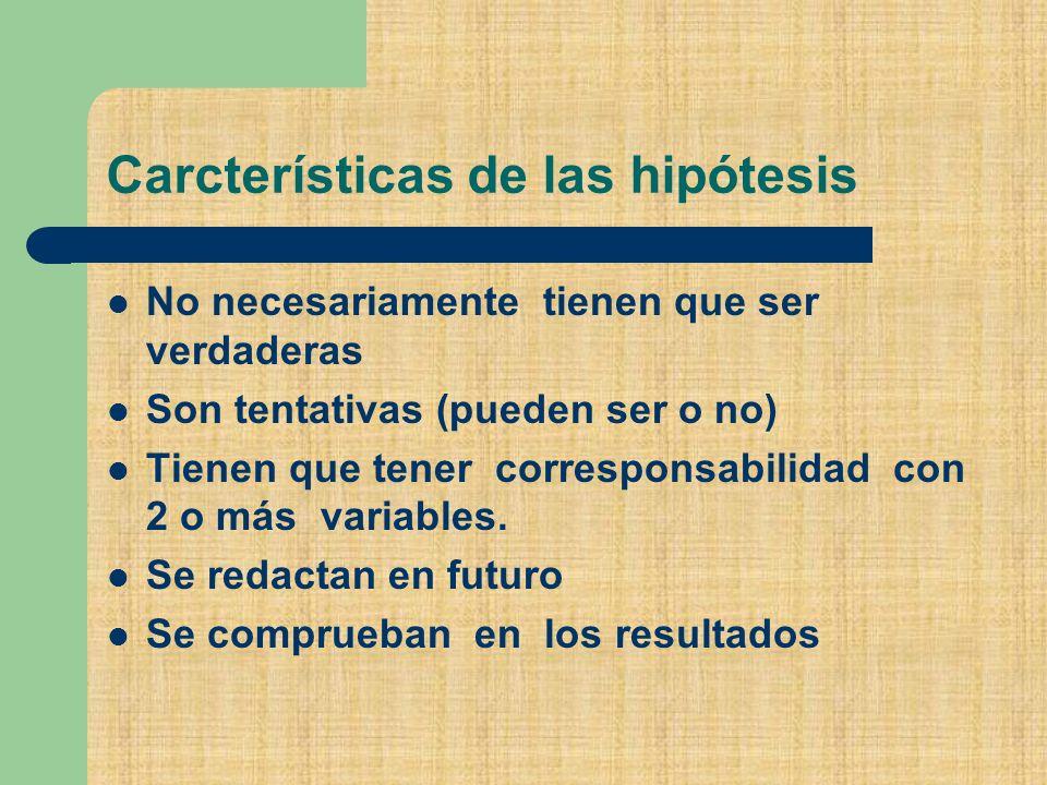 Carcterísticas de las hipótesis