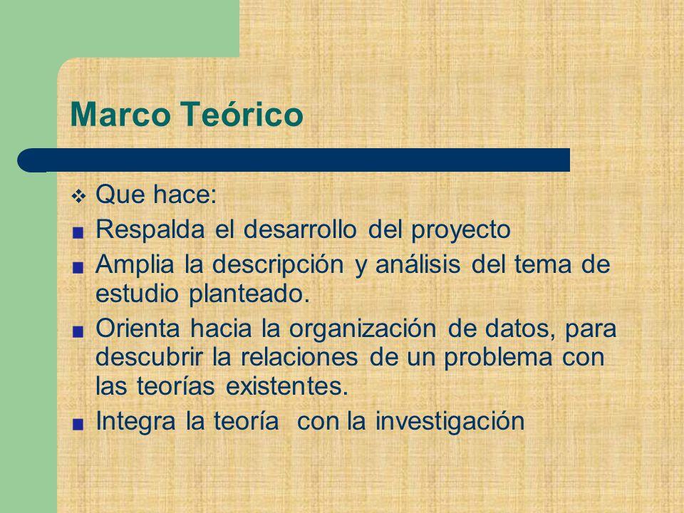 Marco Teórico Que hace: Respalda el desarrollo del proyecto