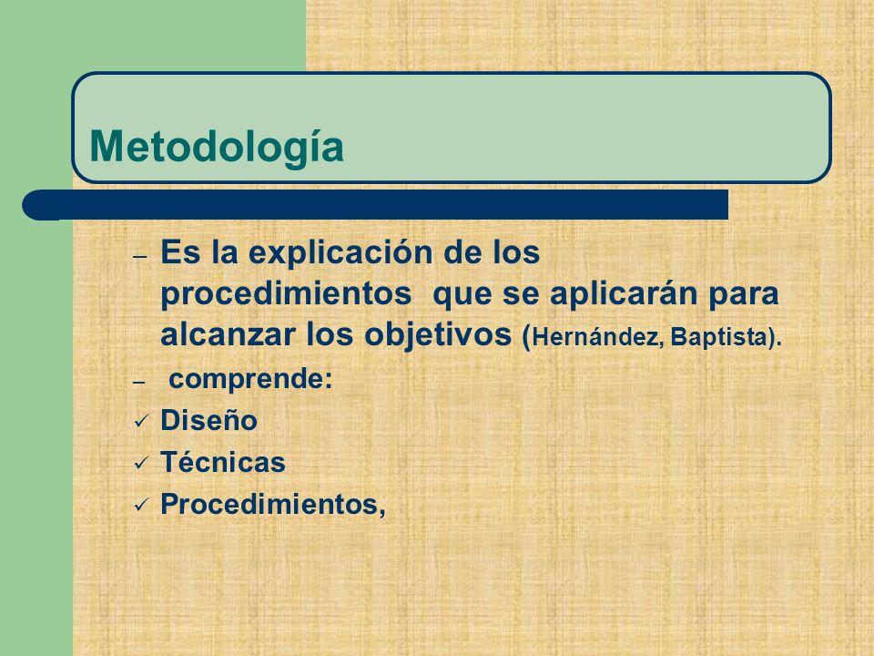 Metodología Es la explicación de los procedimientos que se aplicarán para alcanzar los objetivos (Hernández, Baptista).