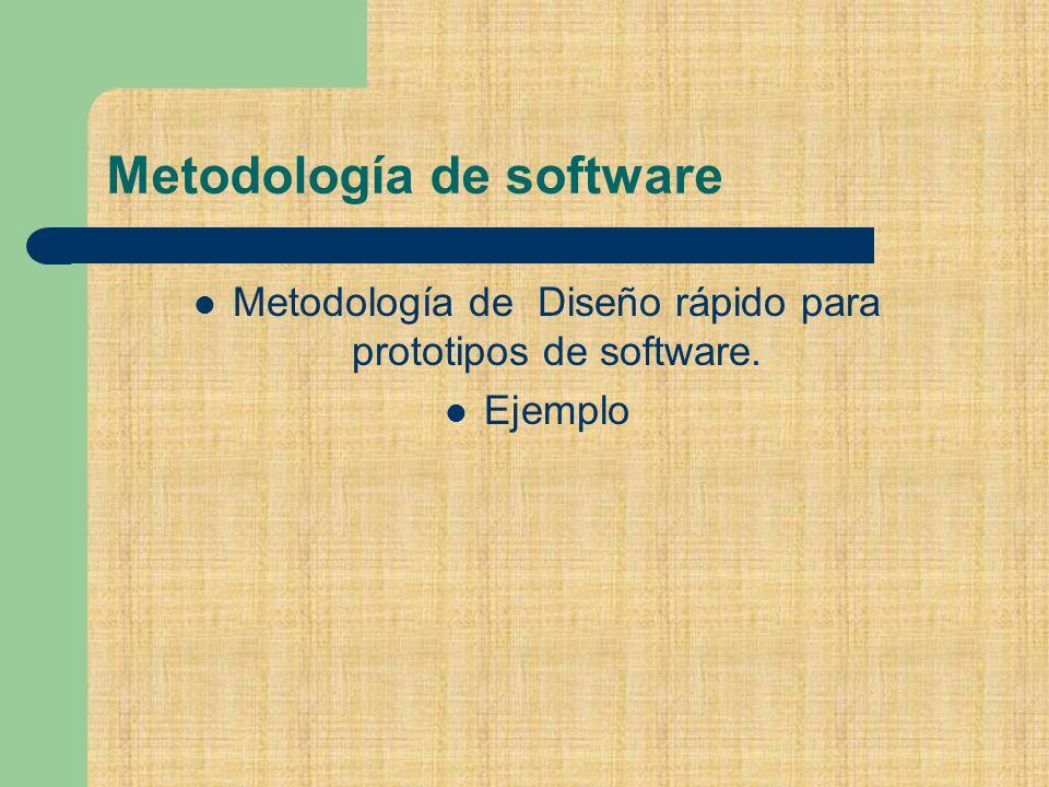 Metodología de software