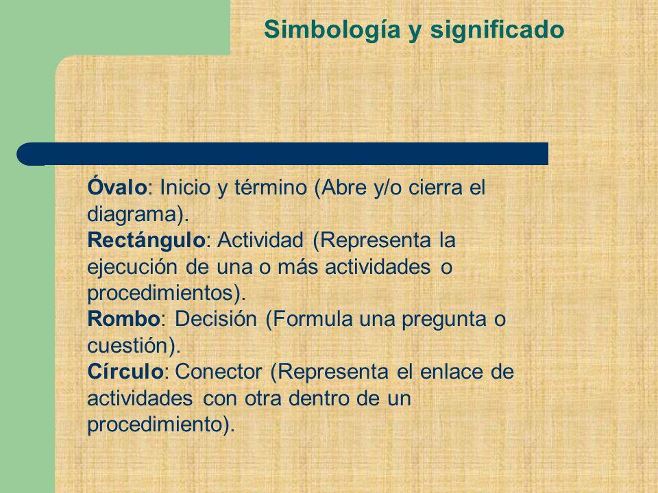Simbología y significado