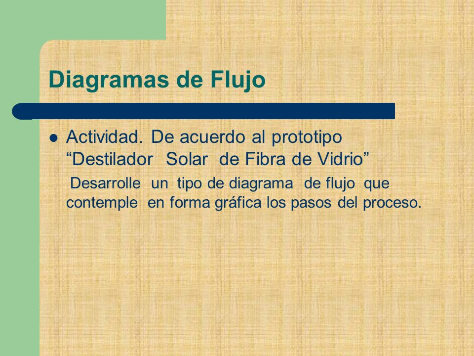 Diagramas de Flujo Actividad. De acuerdo al prototipo Destilador Solar de Fibra de Vidrio