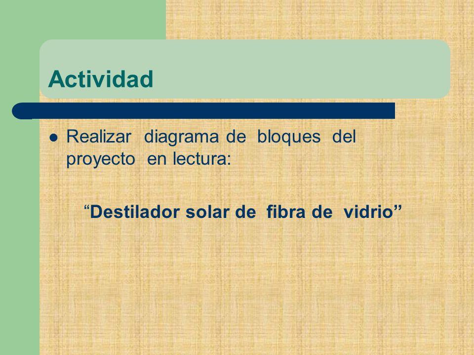 Actividad Realizar diagrama de bloques del proyecto en lectura: