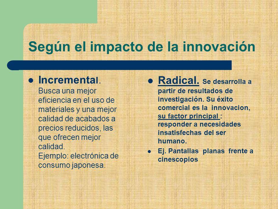 Según el impacto de la innovación