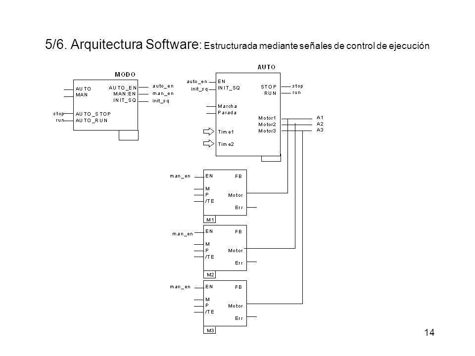 5/6. Arquitectura Software: Estructurada mediante señales de control de ejecución