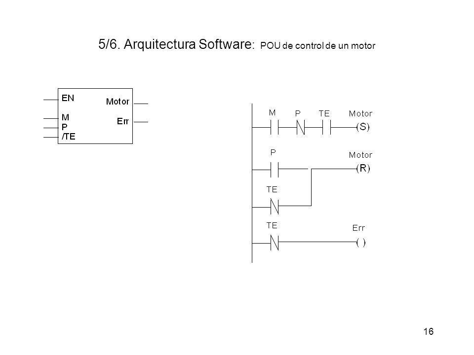 5/6. Arquitectura Software: POU de control de un motor