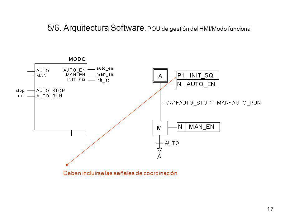 5/6. Arquitectura Software: POU de gestión del HMI/Modo funcional
