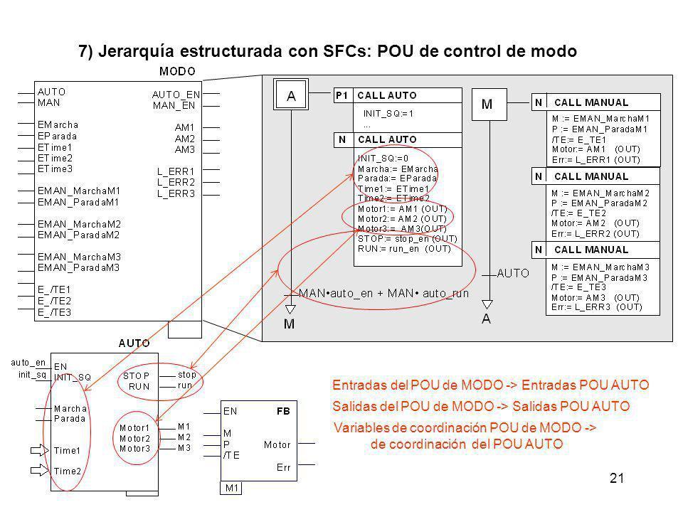 7) Jerarquía estructurada con SFCs: POU de control de modo