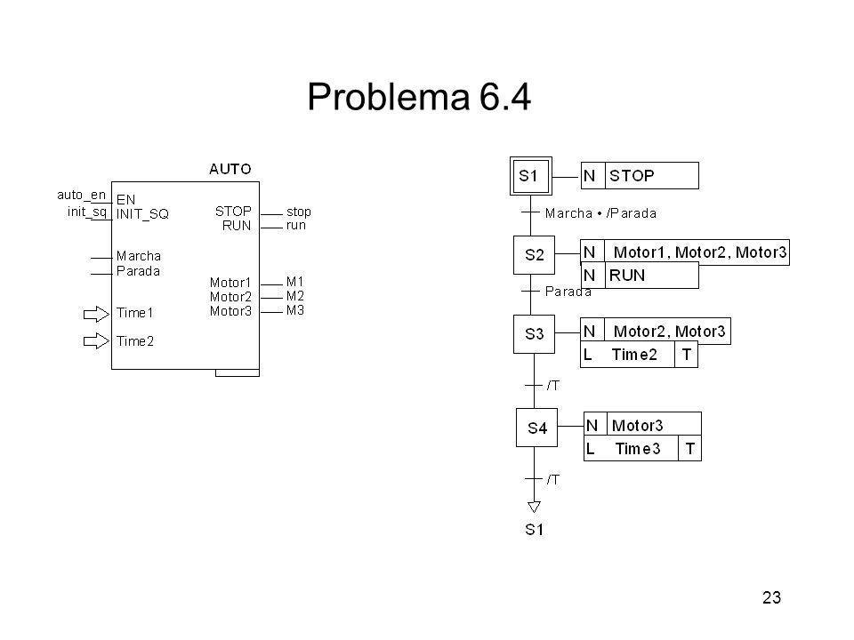 Problema 6.4 23