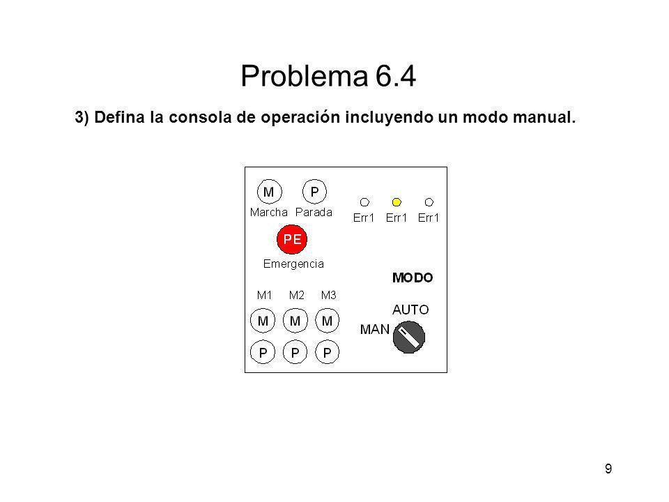 Problema 6.4 3) Defina la consola de operación incluyendo un modo manual. 9