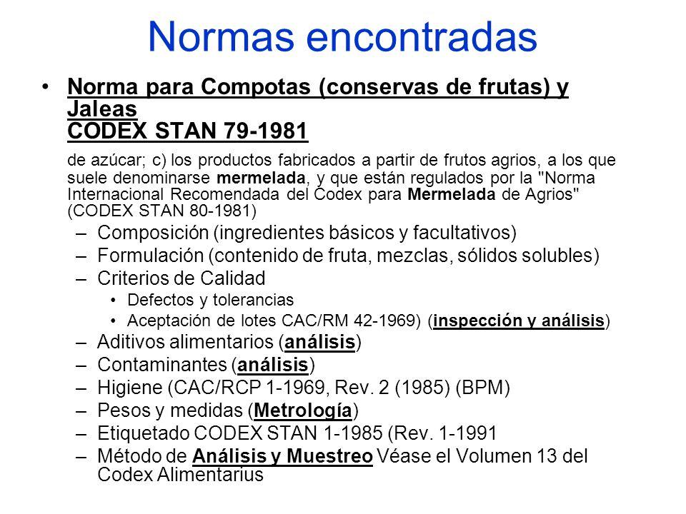 Normas encontradas Norma para Compotas (conservas de frutas) y Jaleas CODEX STAN 79-1981.