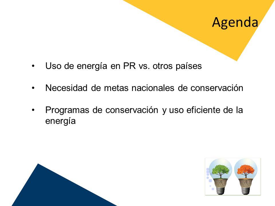 Agenda Uso de energía en PR vs. otros países