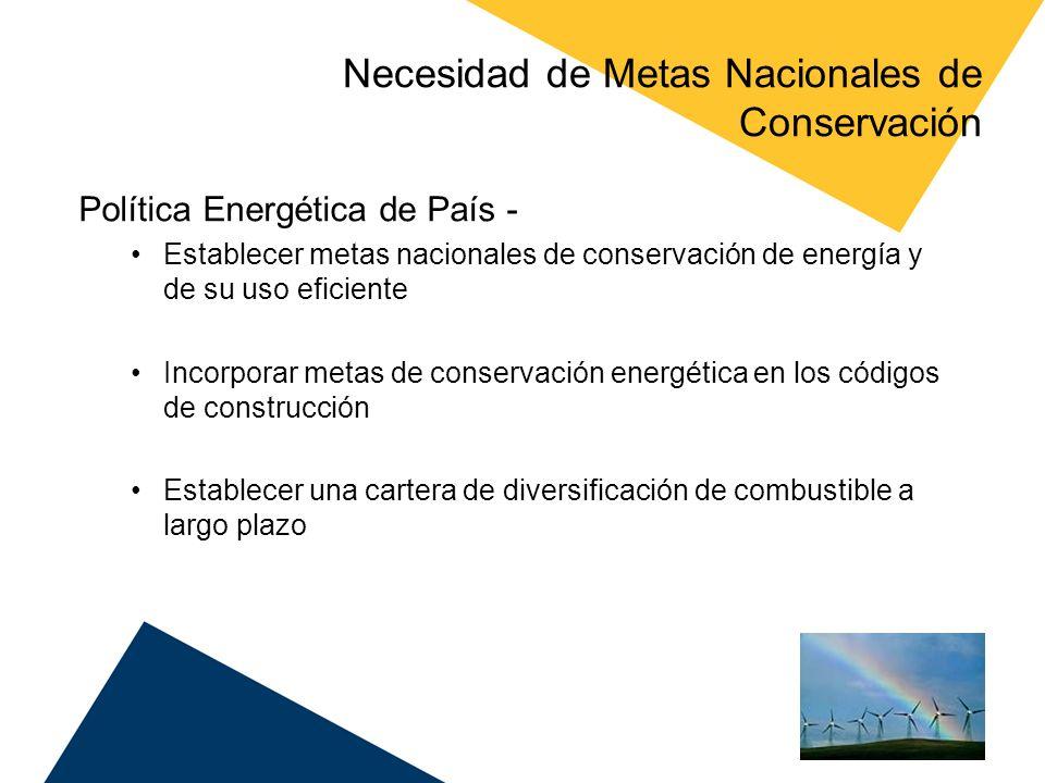 Necesidad de Metas Nacionales de Conservación