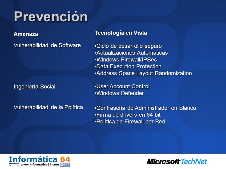 Prevención Tecnología en Vista Amenaza Vulnerabilidad de Software