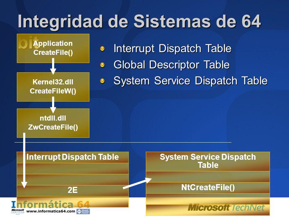 Integridad de Sistemas de 64 bit
