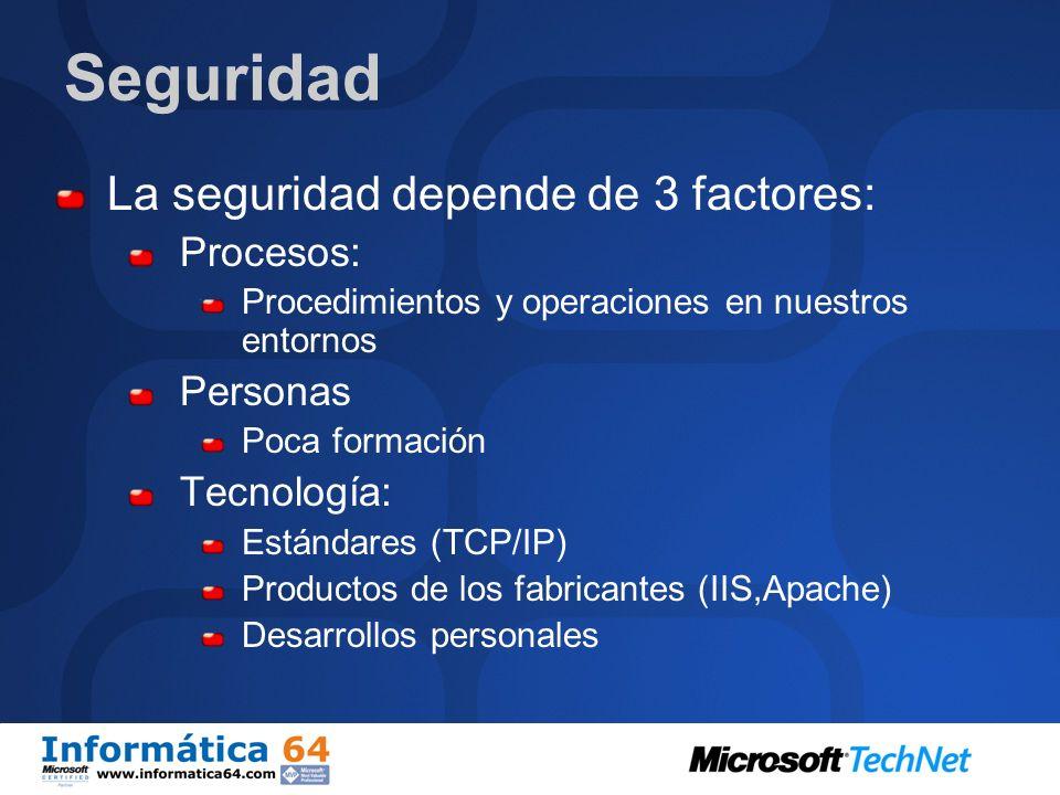 Seguridad La seguridad depende de 3 factores: Procesos: Personas