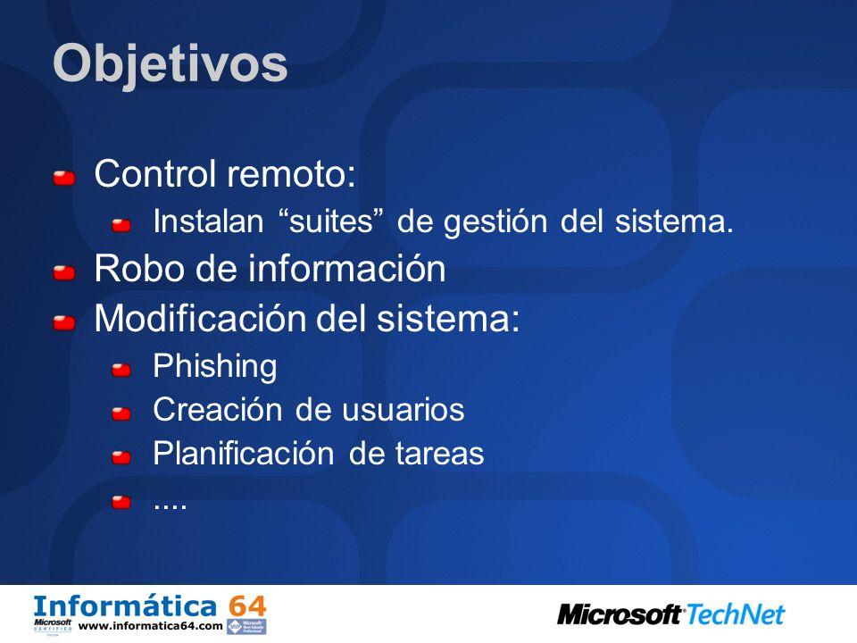 Objetivos Control remoto: Robo de información