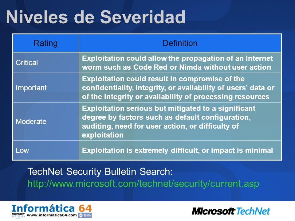 Niveles de Severidad TechNet Security Bulletin Search: