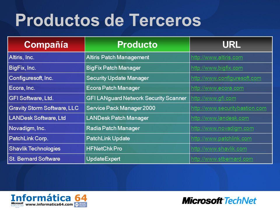 Productos de Terceros Compañía Producto URL Altiris, Inc.