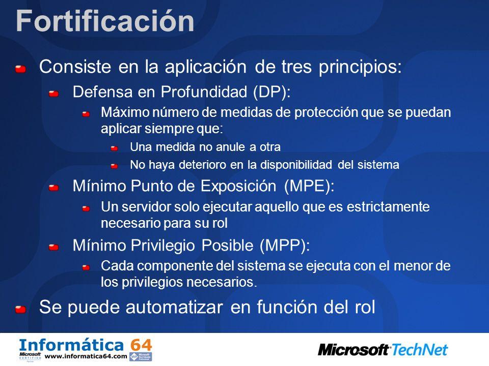 Fortificación Consiste en la aplicación de tres principios: