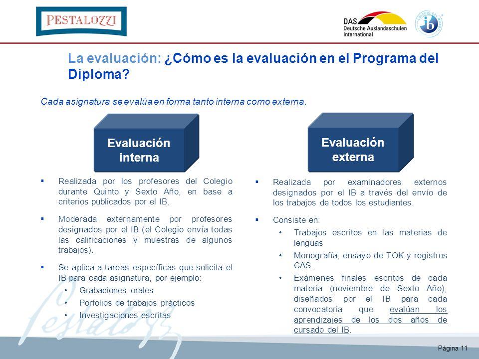 La evaluación: ¿Cómo es la evaluación en el Programa del Diploma