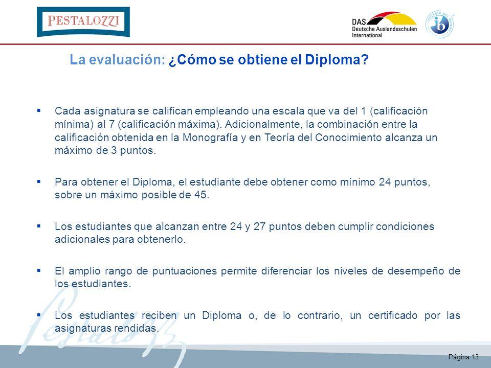 La evaluación: ¿Cómo se obtiene el Diploma
