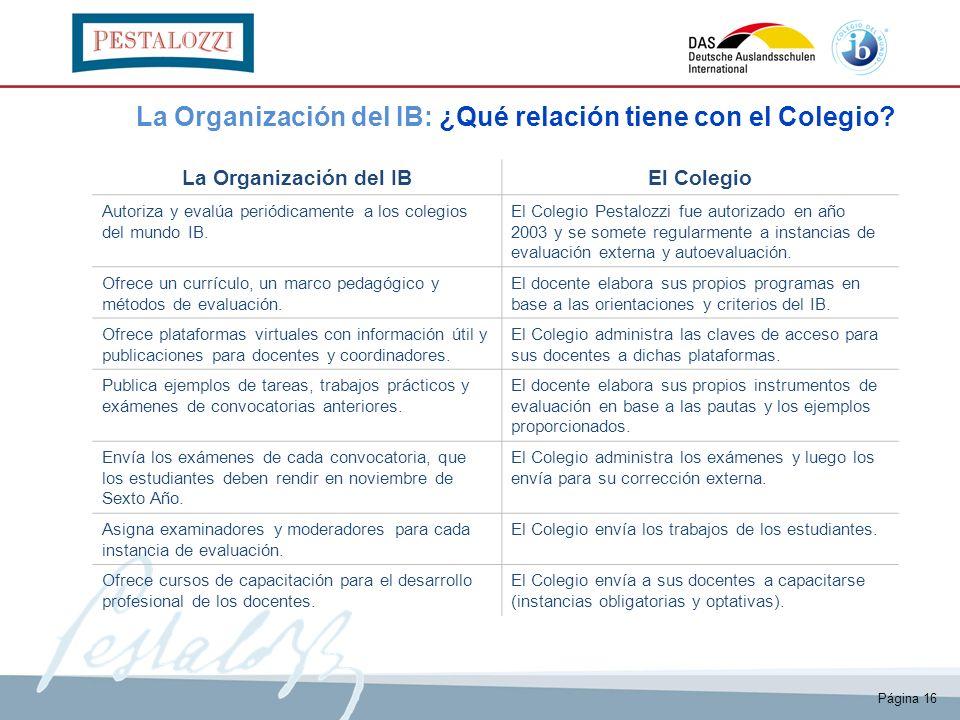 La Organización del IB: ¿Qué relación tiene con el Colegio