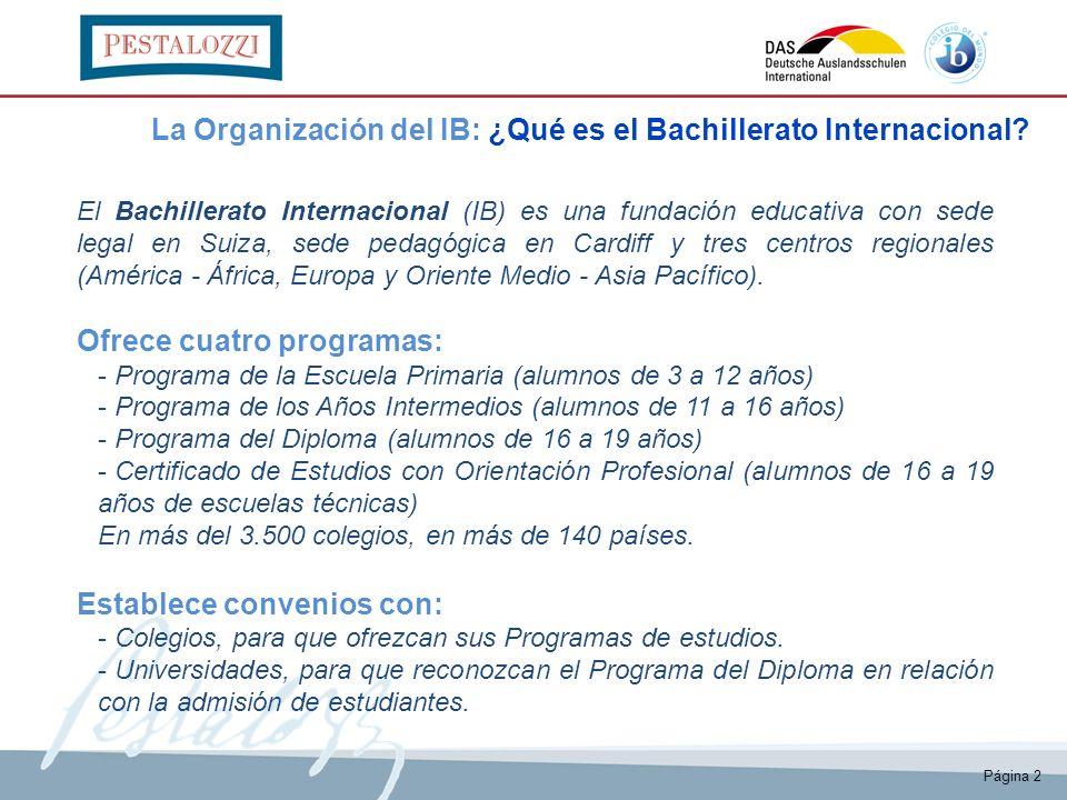 La Organización del IB: ¿Qué es el Bachillerato Internacional
