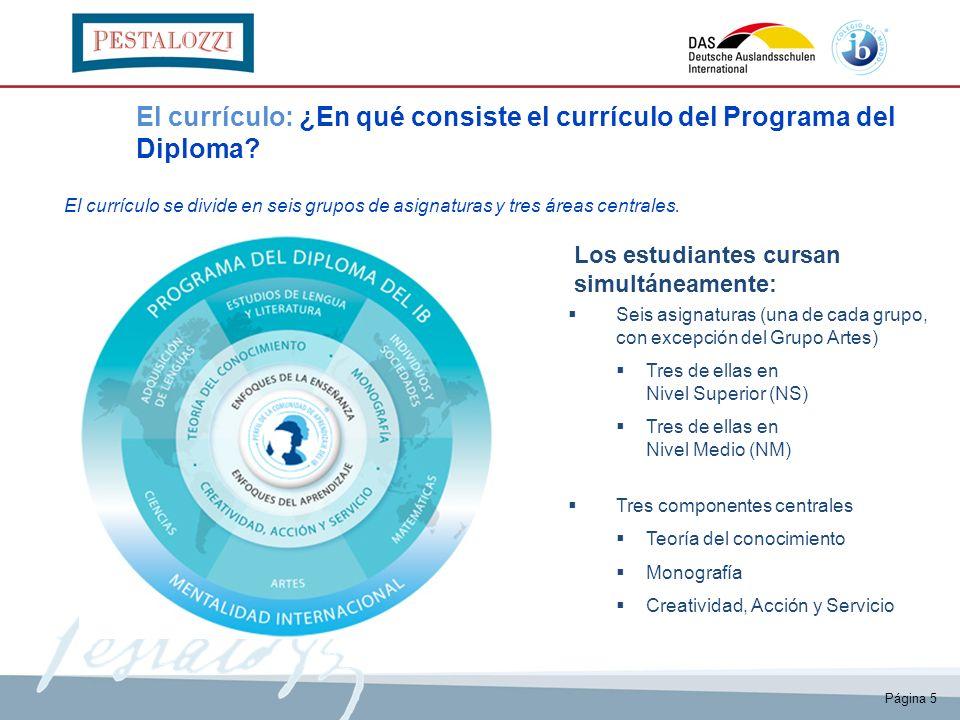 El currículo: ¿En qué consiste el currículo del Programa del Diploma