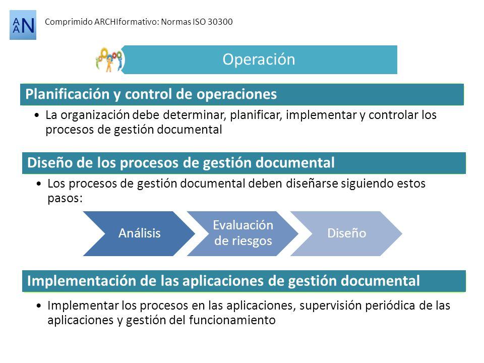 Planificación y control de operaciones