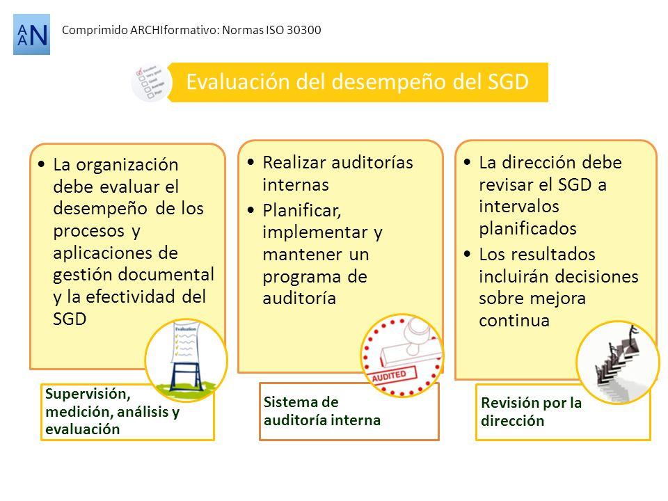 Evaluación del desempeño del SGD