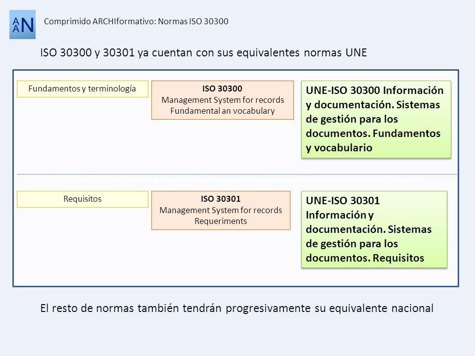 ISO 30300 y 30301 ya cuentan con sus equivalentes normas UNE