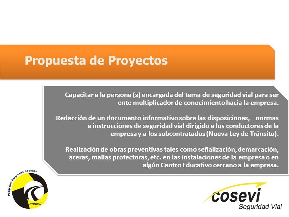 Propuesta de Proyectos