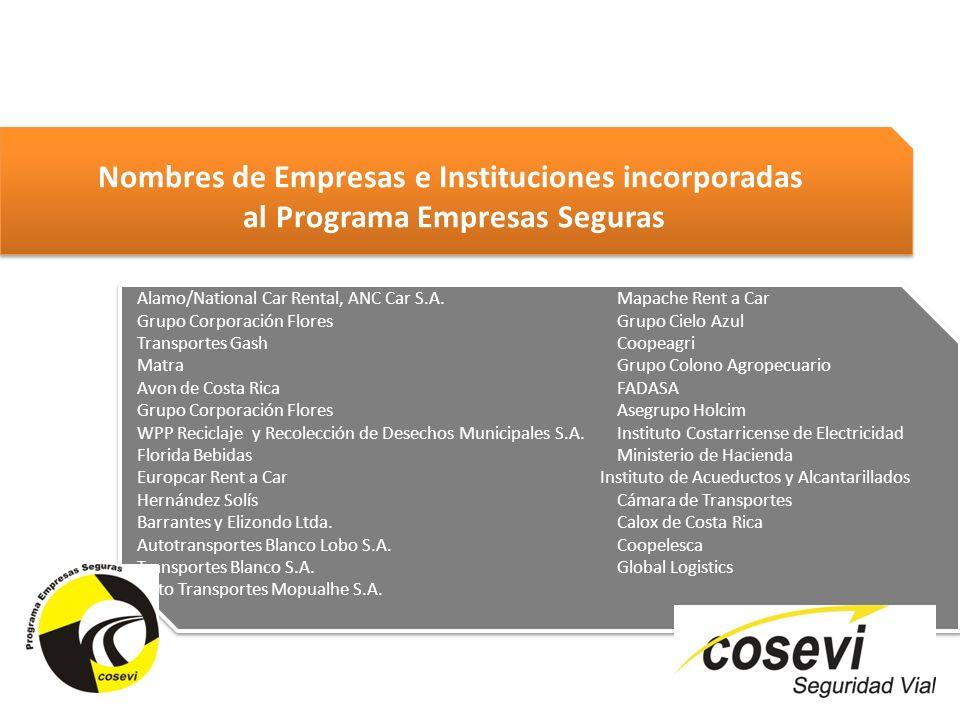 Nombres de Empresas e Instituciones incorporadas