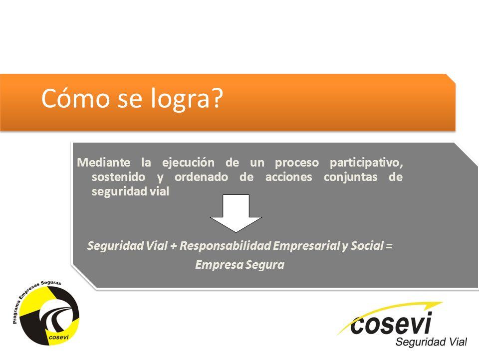 Seguridad Vial + Responsabilidad Empresarial y Social =